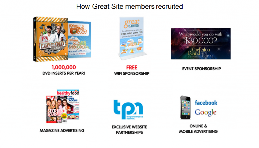 How Great Site Members Recruited
